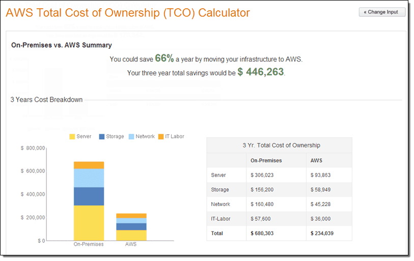4 total cost of ownership calculators word templates for Net price calculator template