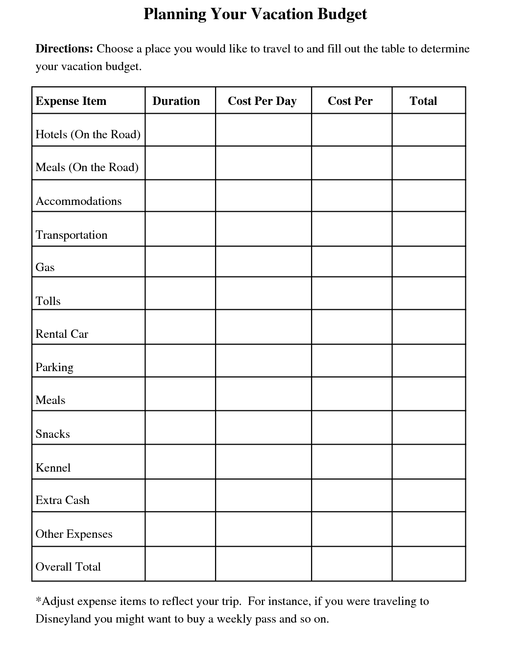 5 Vacation Cost Planner Templates Word Templates