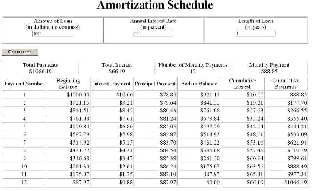 6  amortization schedules excel  u2013 word templates