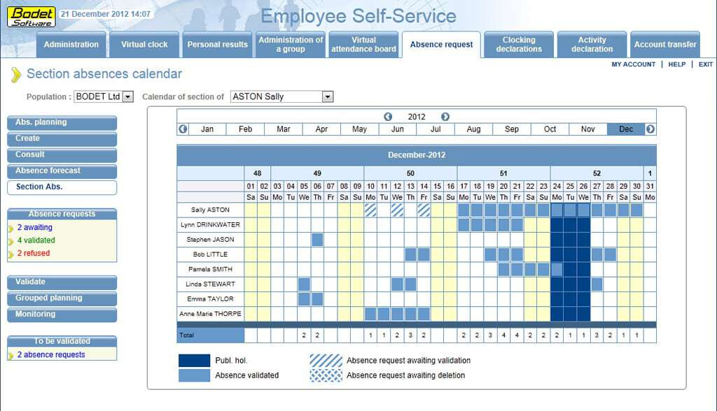 6 employee absence schedule templates word templates