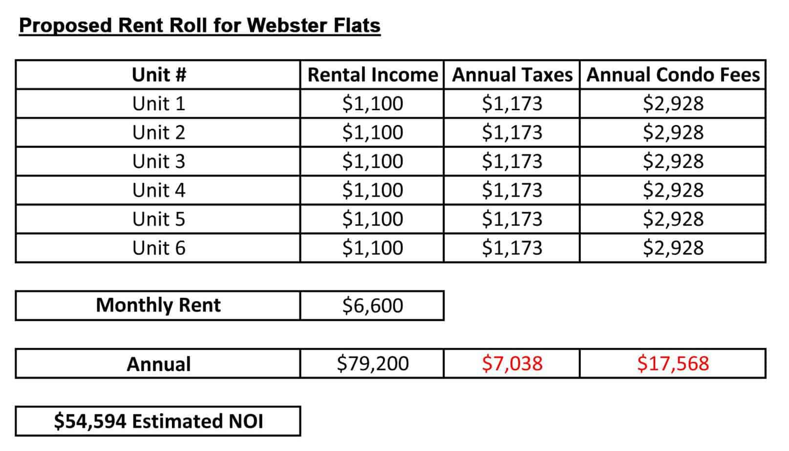 6+ Rent Roll Templates - Word Templates