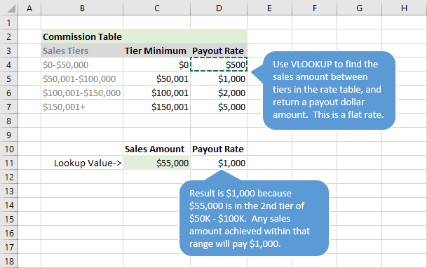 5 Sales Commission And Costing Calculators Word Templates