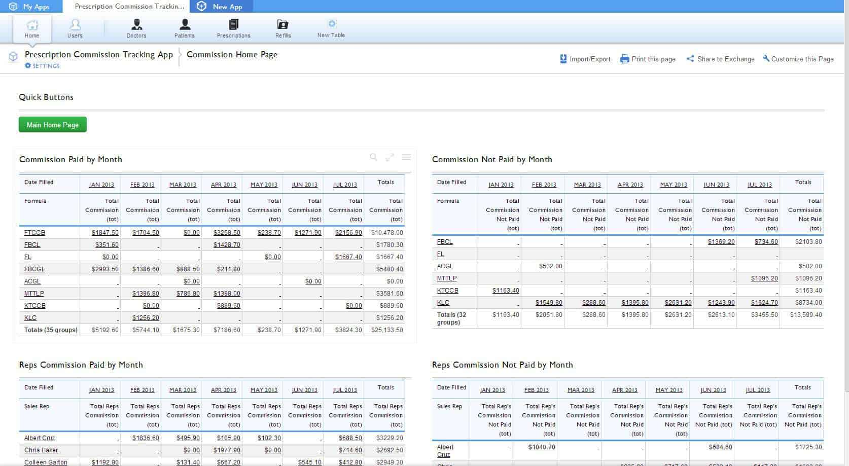 15  sales commission tracker templates