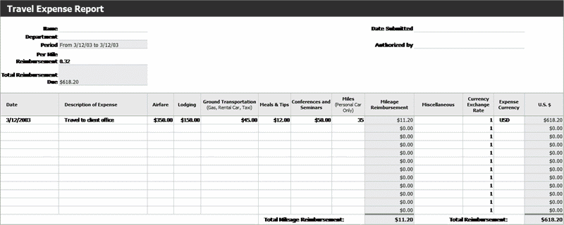 travel expenses report format